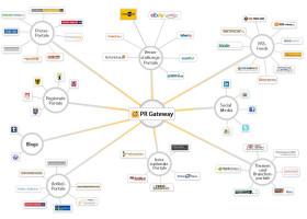 Webmaster/in mit guten Suchmaschinenkenntnissen