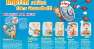 """Neues medizini-Kinderarztposter: """"Was passiert eigentlich beim Impfen?"""" (FOTO)"""